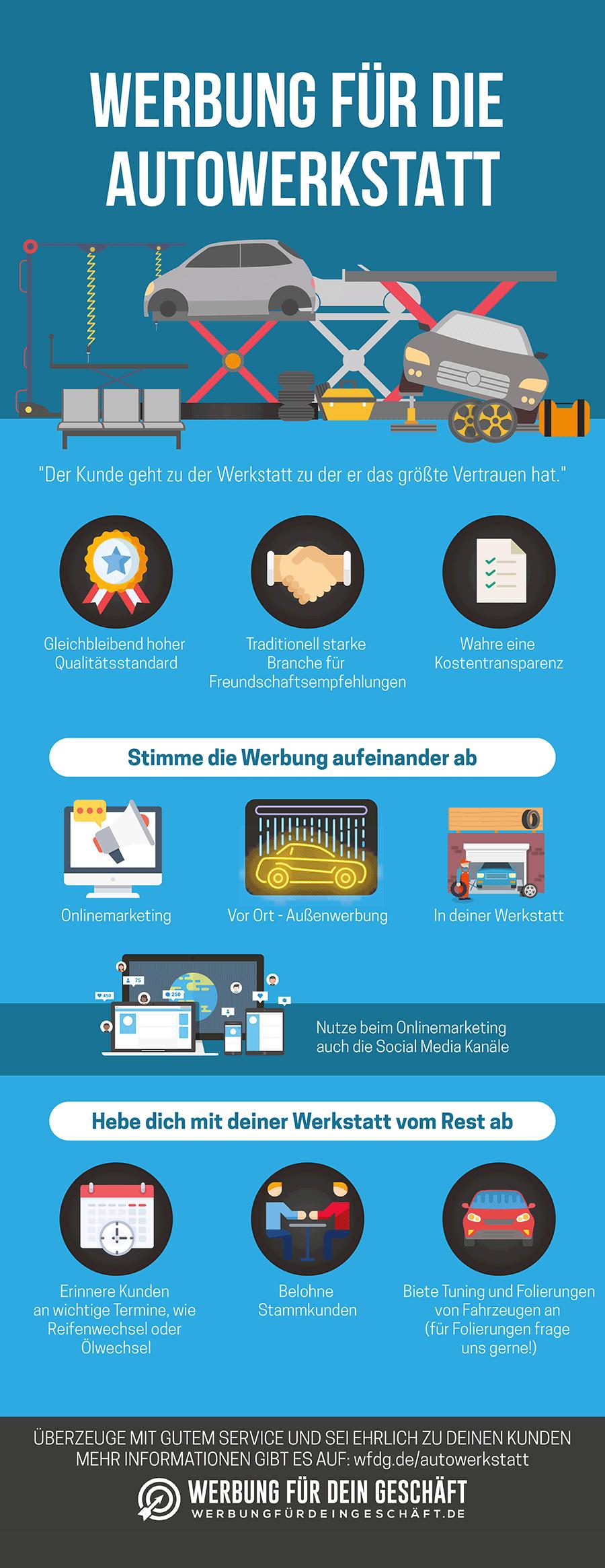 Infografik zum Thema Werbung für die Autowerkstatt