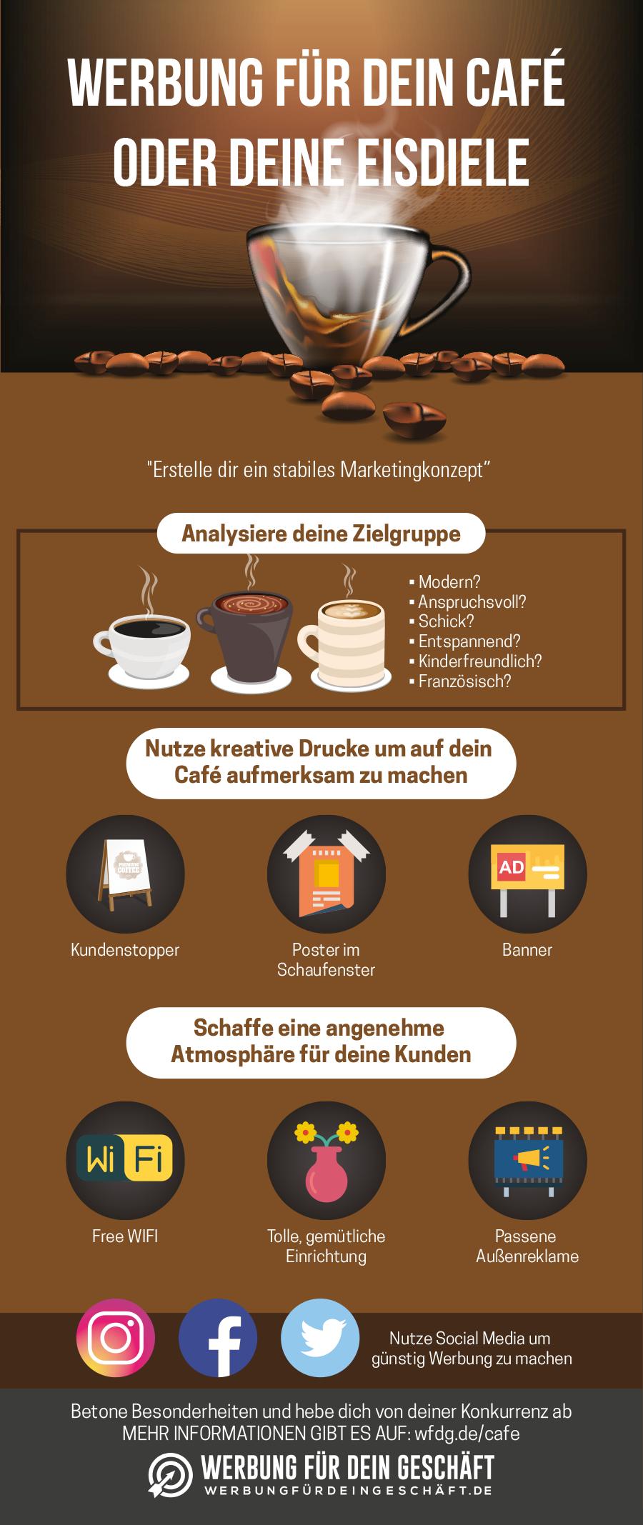 Infografik zum Thema Werbung für Cafes und Eisdielen