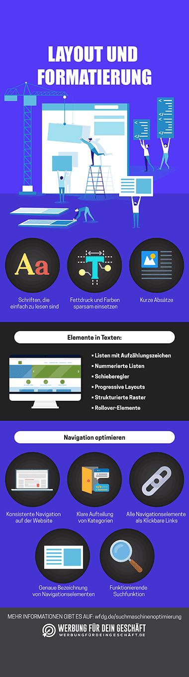 Infografik zum Thema Layout und Formatierung einer Website