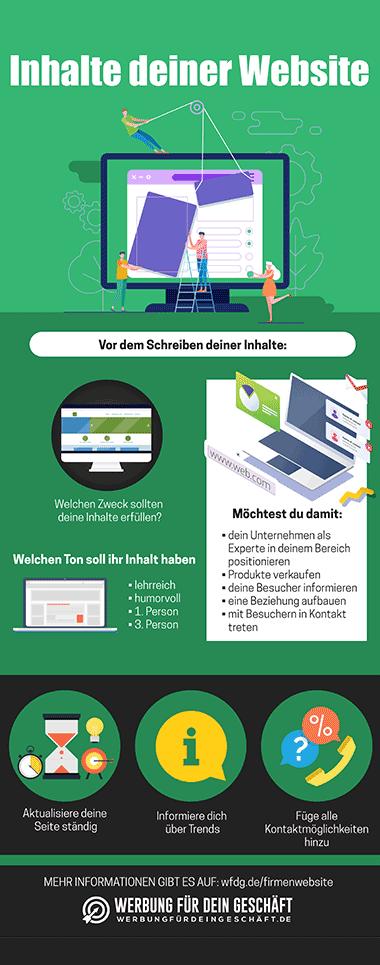 Infografik zu den Inhalten deiner Firmenwebsite