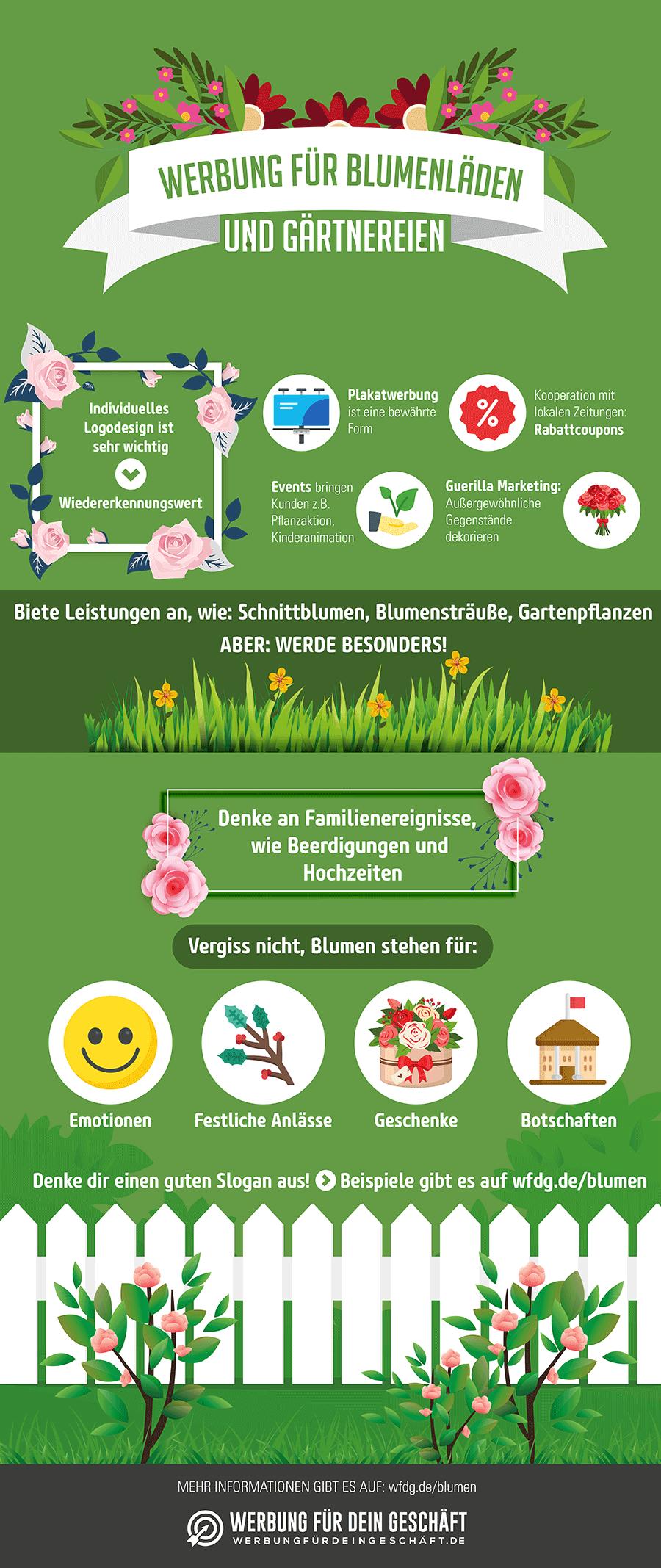 Infografik mit guten Marketing Tipps für Blumenläden und Gärtnereien