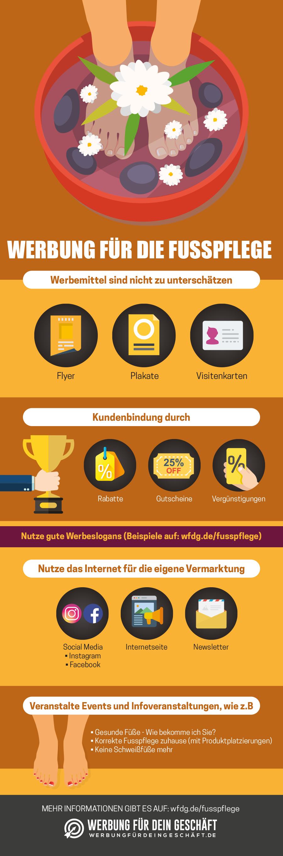 Infografik zum Thema Werbung für die Fußpflege