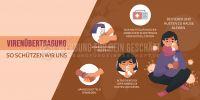 2:1 | Vor Virenübertragung schützen Poster | Plakat online drucken | 2 zu 1 Format
