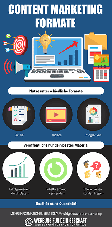Infografiken zu Content Marketing Formaten