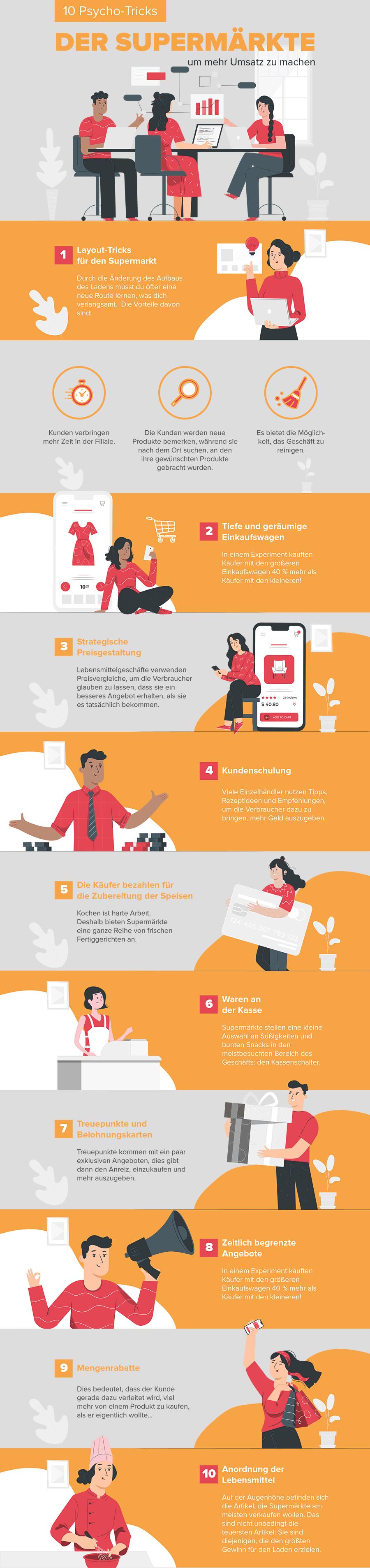 psycho-tricks-supermaerkte-infografik
