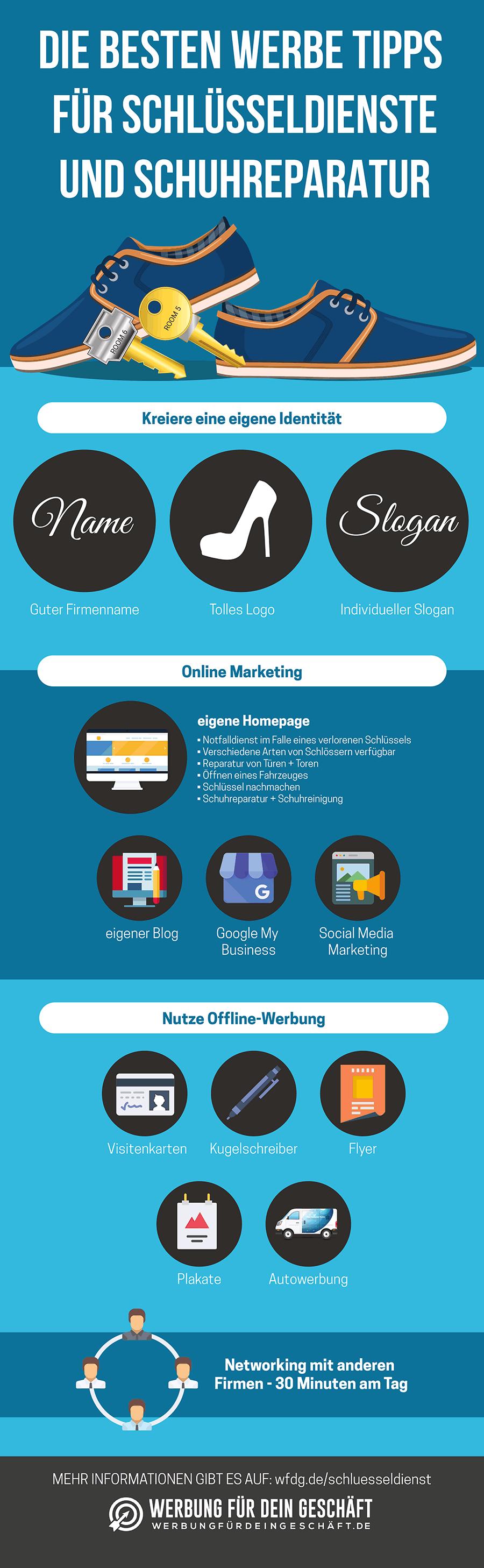 Infografik mit den besten Werbetipps für Schlüsseldienste und Schuhreparatur