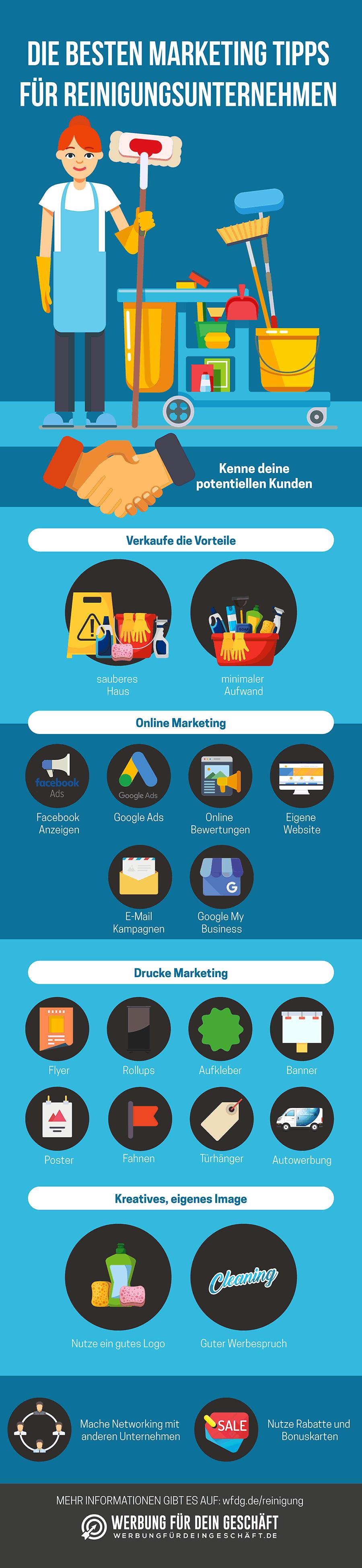 Infografik mit den besten Marketing-Tipps für Reinigungsunternehmen