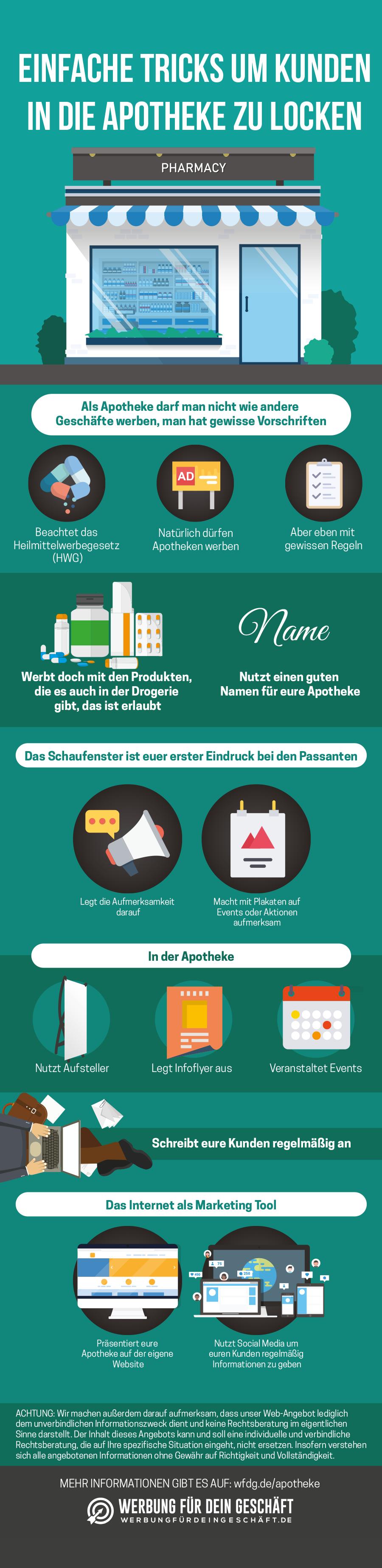Infografik mit einfachen Tricks für die Werbung für eine Apotheke