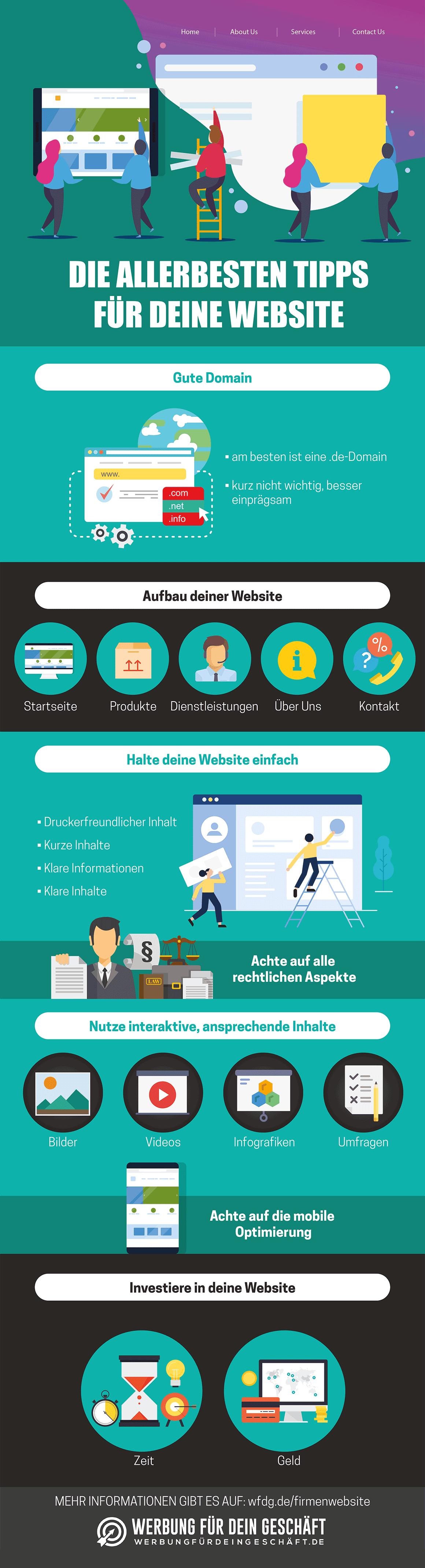 Infografik zu den besten Tipps deiner Website