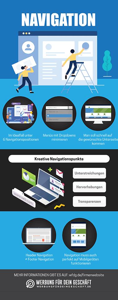 Infografik zur Verbesserung der Navigation auf deiner Website