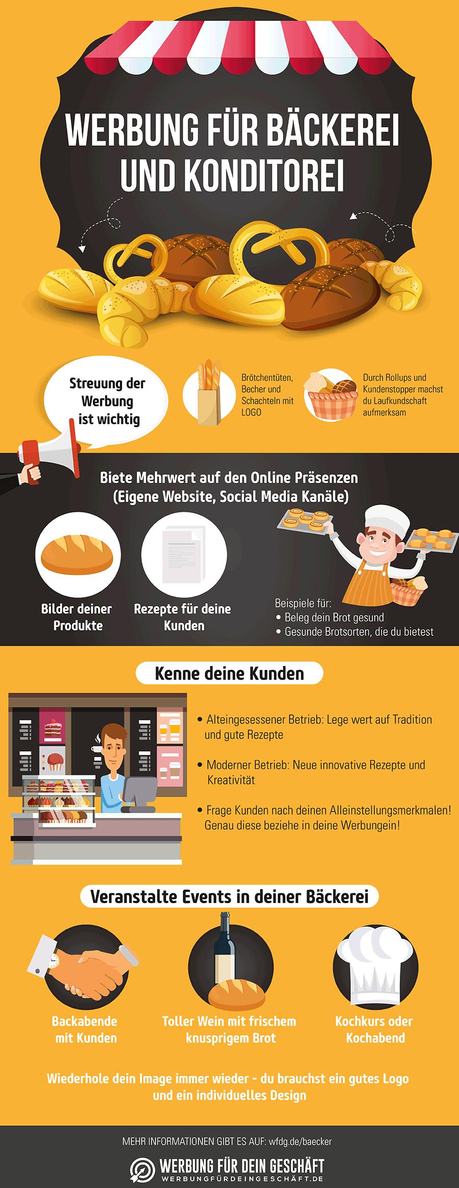Infografik zur Werbung von Bäckereien und Konditoreien