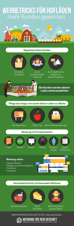 Infografik mit Werbetricks für Hofläden