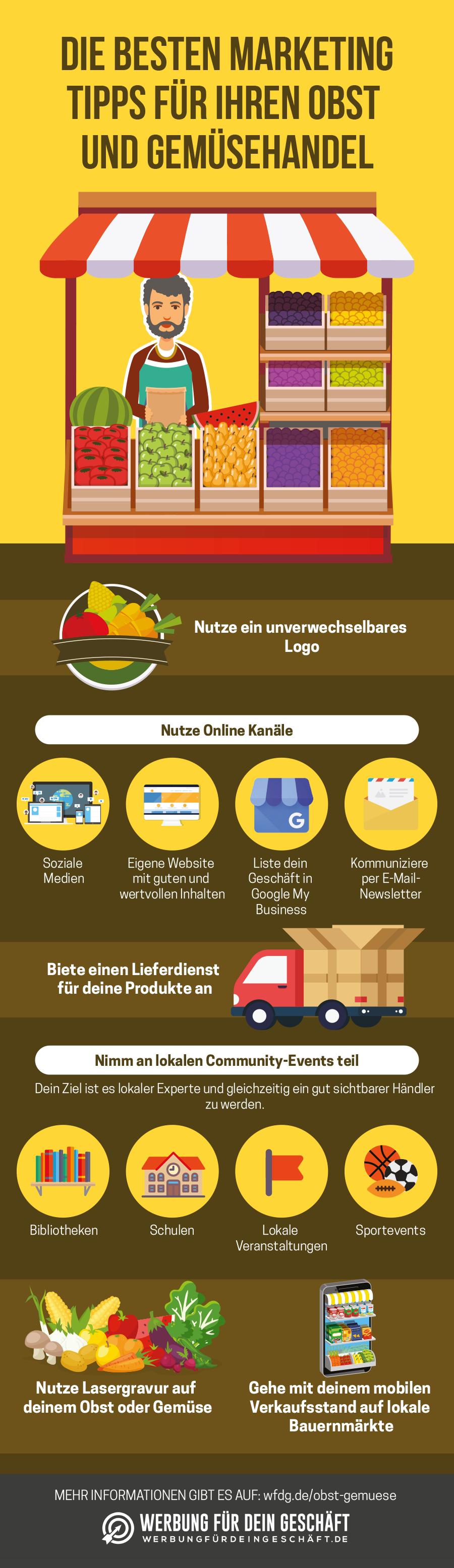 Infografik mit den besten Marketing Tipps für den Obst- und Gemüsehandel