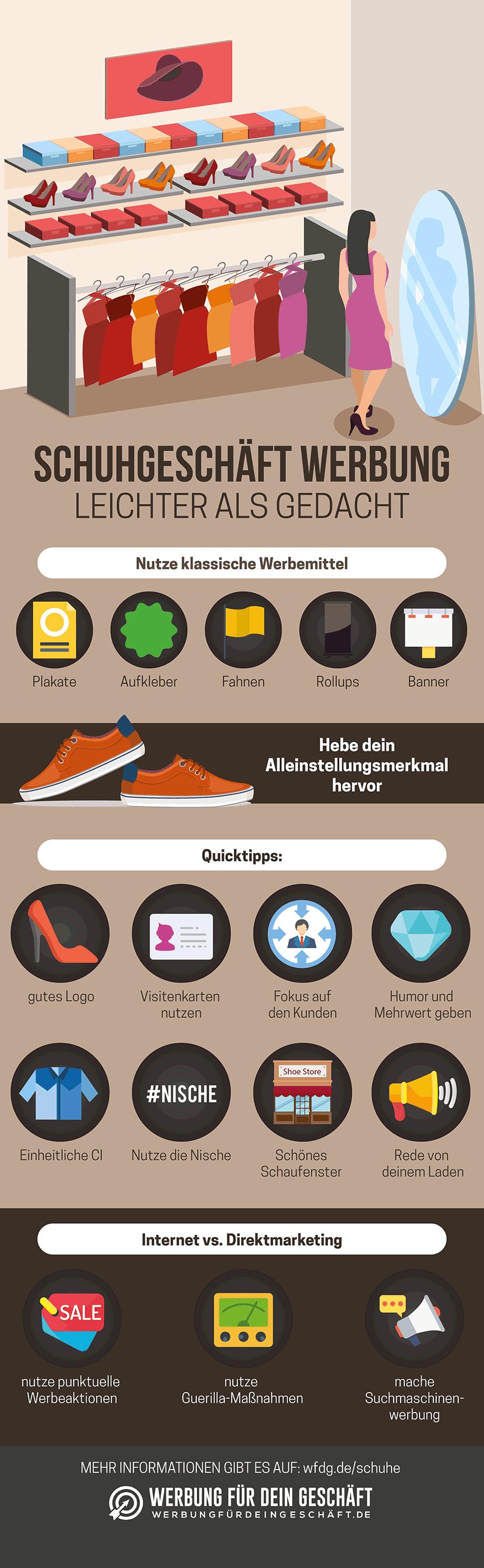 Infografik mit Tipps für die Werbung für ein Schuhgeschäft