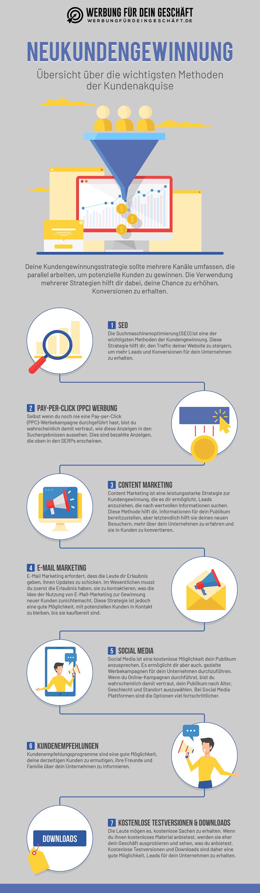 kundenakquise-infografik