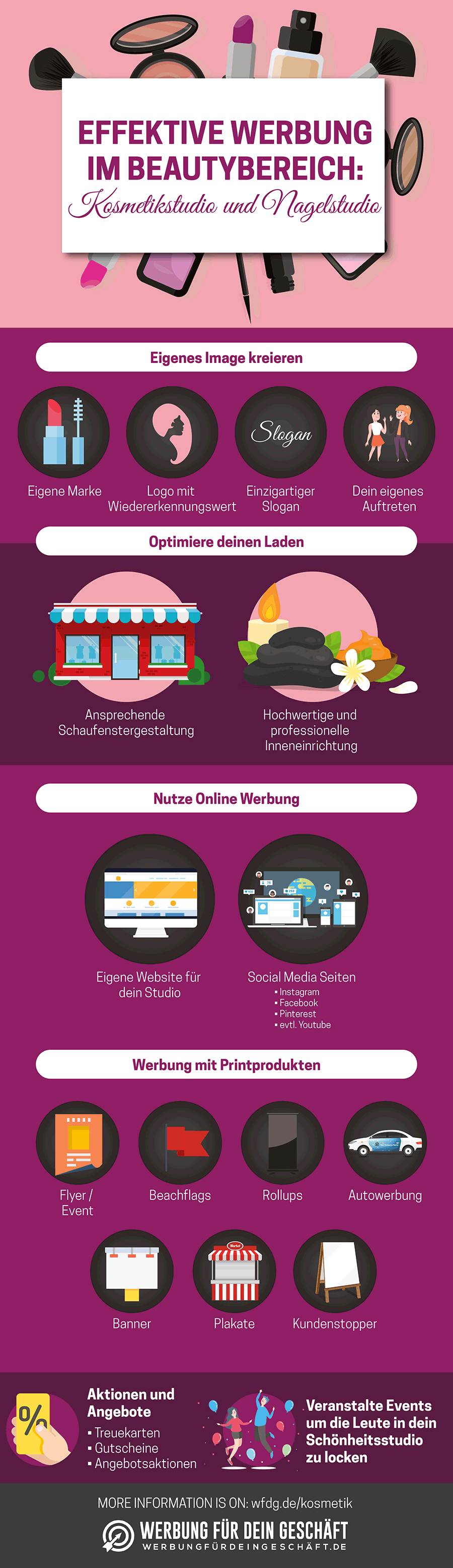 Infografik mit effektiven Marketing-Tipps im Beauty-Bereich
