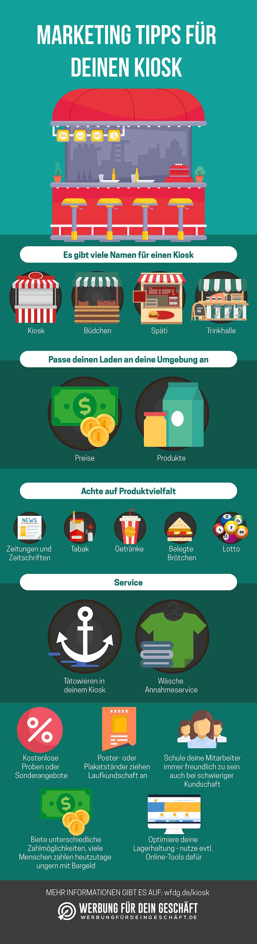 Infografik mit Marketing Tipps für deinen Kiosk