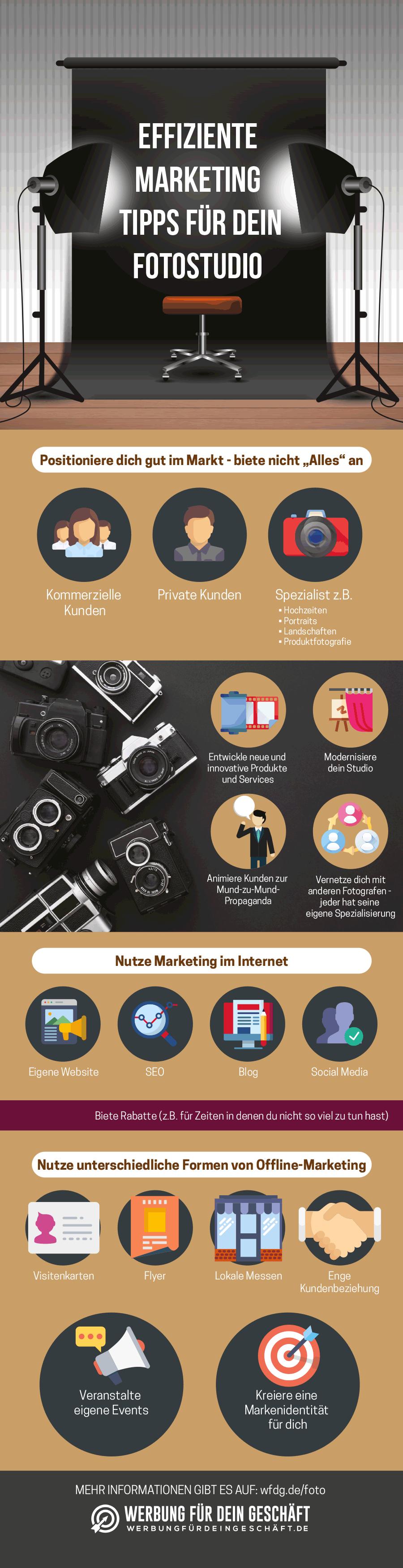 Infografik mit effizienten Marketing Tipps für dein Fotostudio
