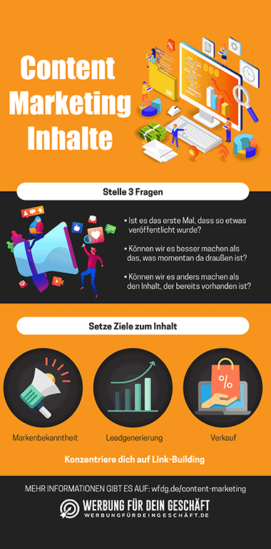 Infografiken zu Content Marketing Inhalten