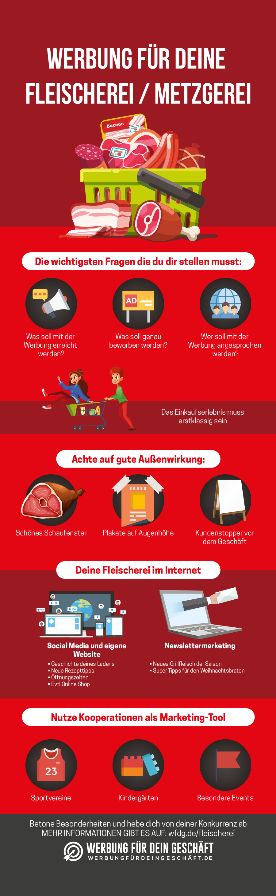 Infografik zum Thema Werbung für Fleischereien und Metzgereien
